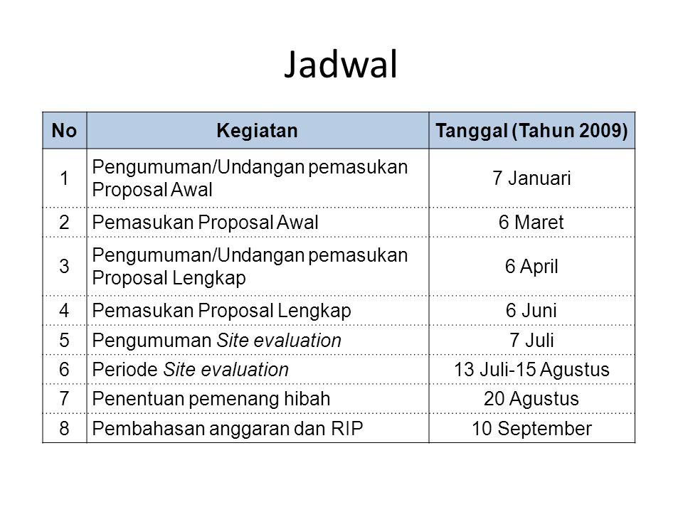 Jadwal NoKegiatanTanggal (Tahun 2009) 1 Pengumuman/Undangan pemasukan Proposal Awal 7 Januari 2Pemasukan Proposal Awal6 Maret 3 Pengumuman/Undangan pe