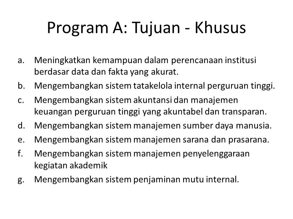 Program A: Tujuan - Khusus a.Meningkatkan kemampuan dalam perencanaan institusi berdasar data dan fakta yang akurat. b.Mengembangkan sistem tatakelola