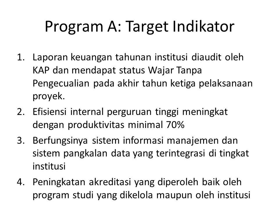 Program A: Target Indikator 1.Laporan keuangan tahunan institusi diaudit oleh KAP dan mendapat status Wajar Tanpa Pengecualian pada akhir tahun ketiga