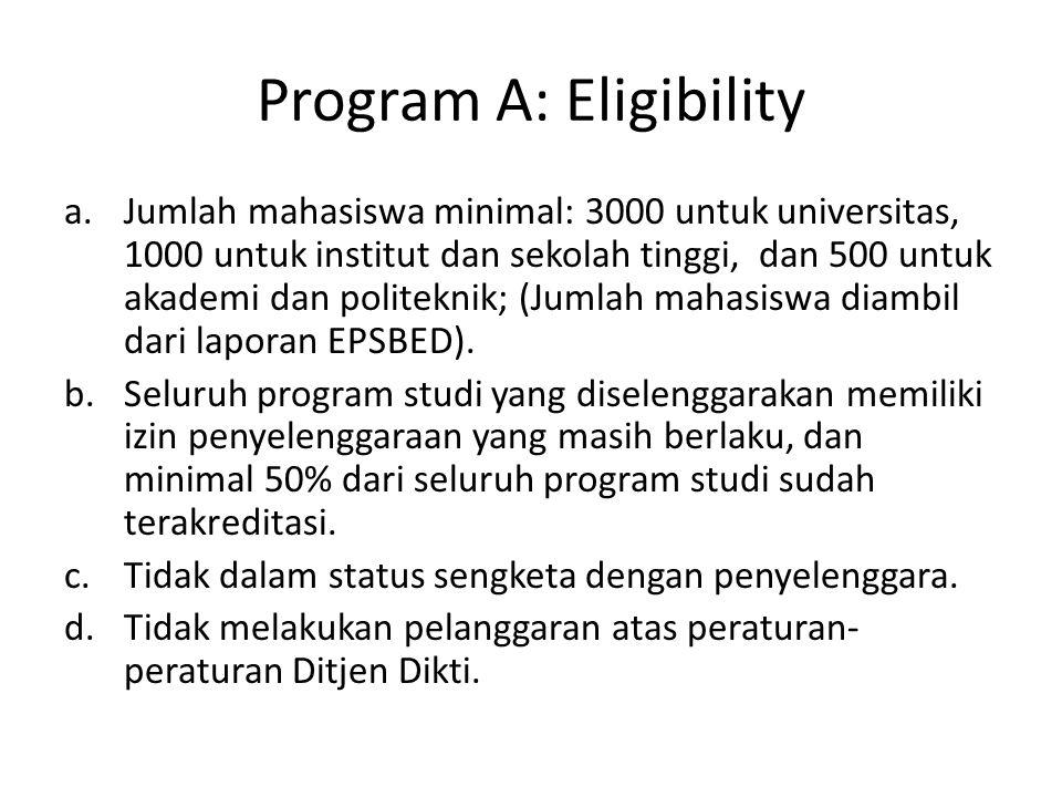 Program A: Eligibility a.Jumlah mahasiswa minimal: 3000 untuk universitas, 1000 untuk institut dan sekolah tinggi, dan 500 untuk akademi dan politeknik; (Jumlah mahasiswa diambil dari laporan EPSBED).