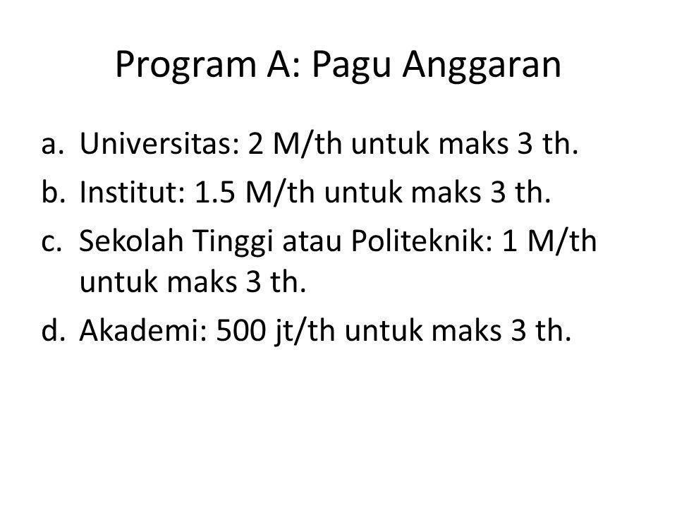 Program A: Pagu Anggaran a.Universitas: 2 M/th untuk maks 3 th. b.Institut: 1.5 M/th untuk maks 3 th. c.Sekolah Tinggi atau Politeknik: 1 M/th untuk m
