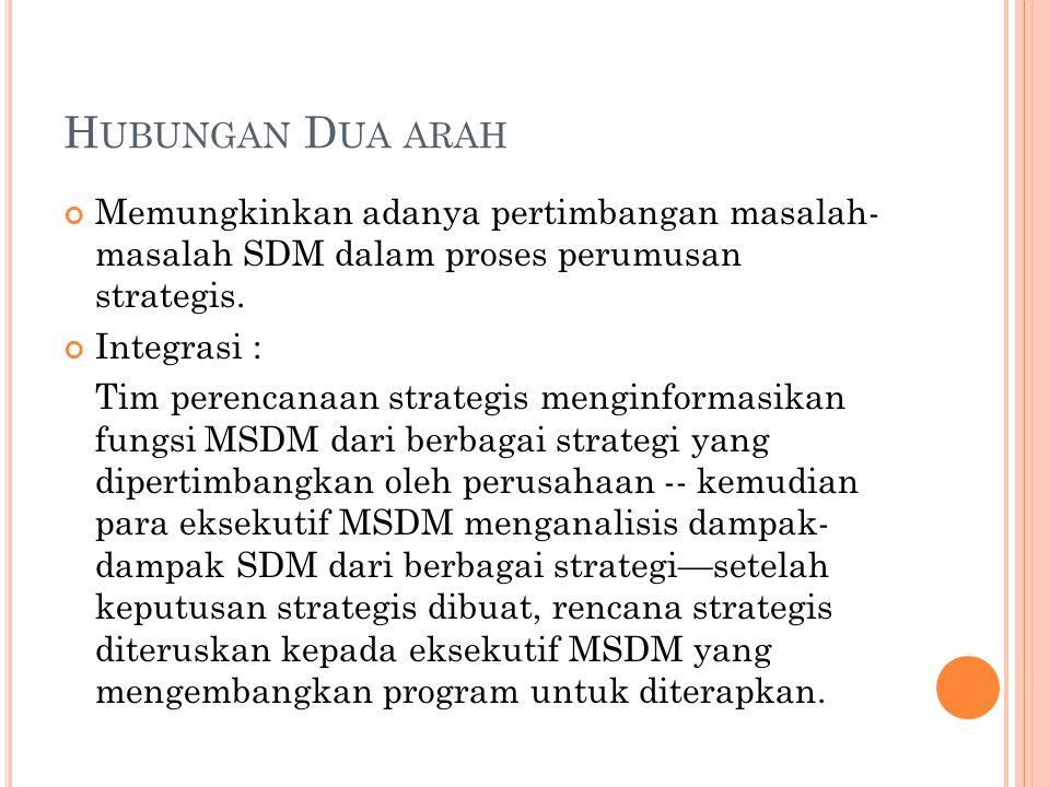 H UBUNGAN D UA ARAH Memungkinkan adanya pertimbangan masalah- masalah SDM dalam proses perumusan strategis. Integrasi : Tim perencanaan strategis meng