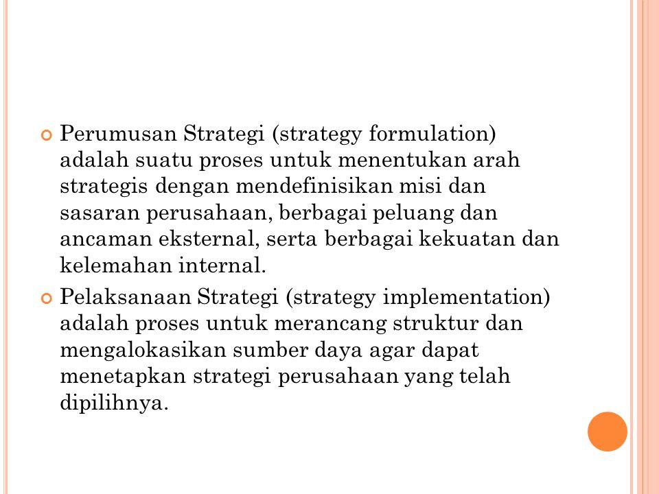 Perumusan Strategi (strategy formulation) adalah suatu proses untuk menentukan arah strategis dengan mendefinisikan misi dan sasaran perusahaan, berba