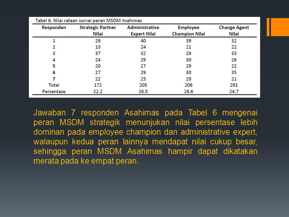 Jawaban 7 responden Asahimas pada Tabel 6 mengenai peran MSDM strategik menunjukan nilai persentase lebih dominan pada employee champion dan administr