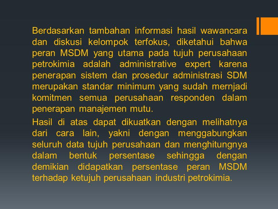 Berdasarkan tambahan informasi hasil wawancara dan diskusi kelompok terfokus, diketahui bahwa peran MSDM yang utama pada tujuh perusahaan petrokimia a