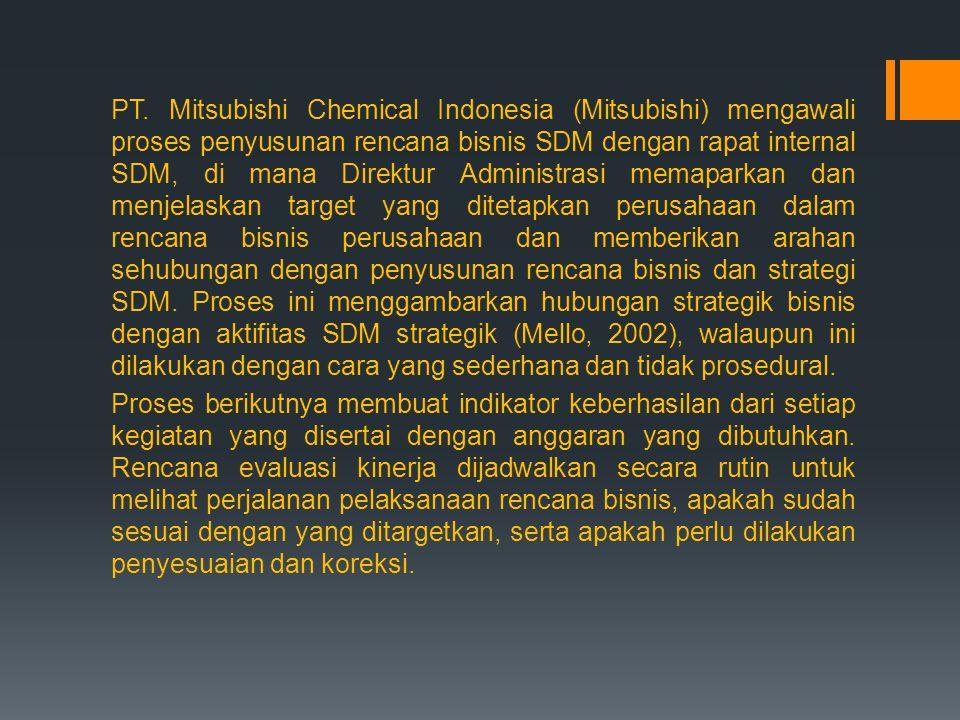 PT. Mitsubishi Chemical Indonesia (Mitsubishi) mengawali proses penyusunan rencana bisnis SDM dengan rapat internal SDM, di mana Direktur Administrasi