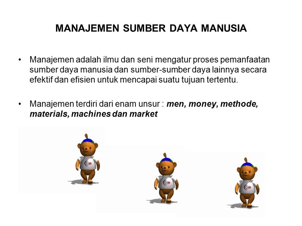 Unsur men (manusia) berkembang menjadi suatu bidang ilmu manajemen yg disebut MSDM yang merupakan terjemahan dari man power management.