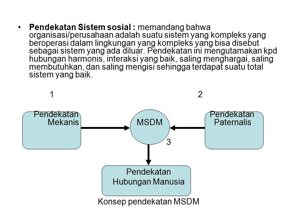 Pendekatan Sistem sosial : memandang bahwa organisasi/perusahaan adalah suatu sistem yang kompleks yang beroperasi dalam lingkungan yang kompleks yang