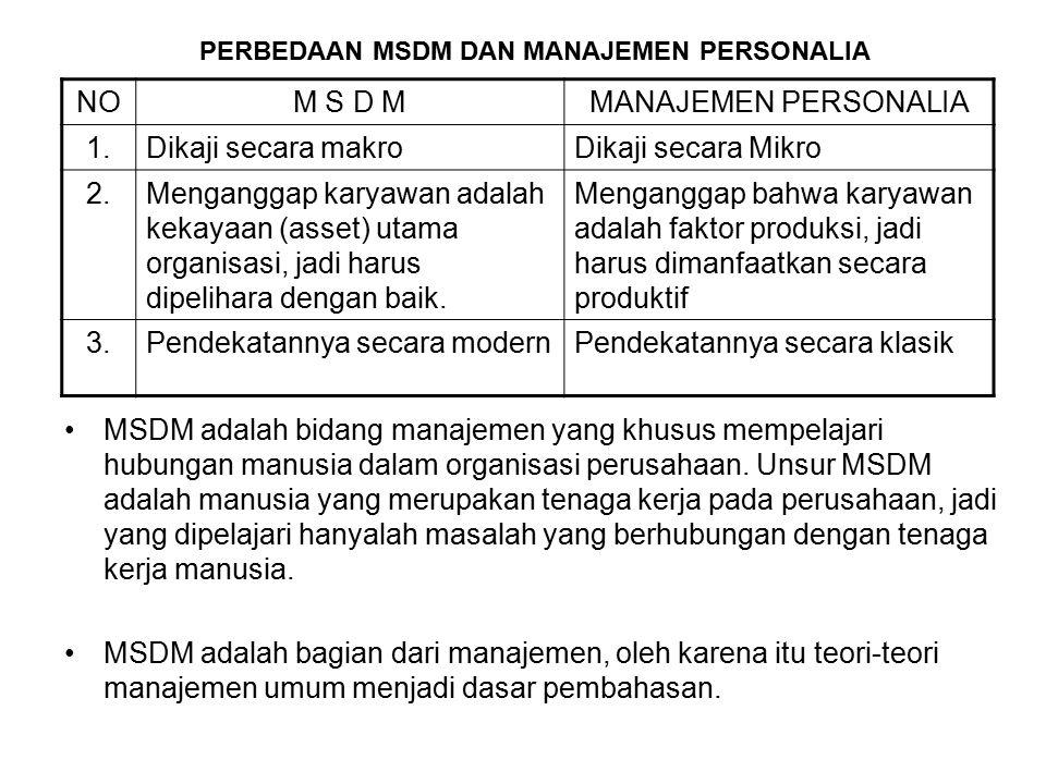 PERBEDAAN MSDM DAN MANAJEMEN PERSONALIA MSDM adalah bidang manajemen yang khusus mempelajari hubungan manusia dalam organisasi perusahaan. Unsur MSDM