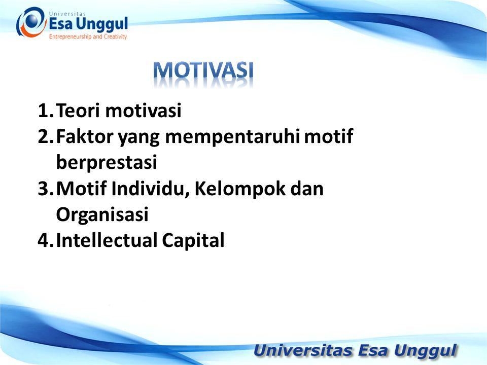 Tahun Pendapatan Nasional (milyar Rupiah) 1990 1991 1992 1993 1994 1995 1996 1997 590,6 612,7 630,8 645 667,9 702,3 801,3 815,7 1.Teori motivasi 2.Faktor yang mempentaruhi motif berprestasi 3.Motif Individu, Kelompok dan Organisasi 4.Intellectual Capital