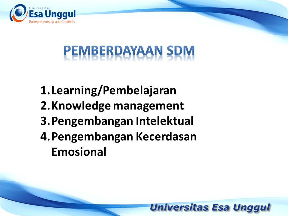 Tahun Pendapatan Nasional (milyar Rupiah) 1990 1991 1992 1993 1994 1995 1996 1997 590,6 612,7 630,8 645 667,9 702,3 801,3 815,7 1.Learning/Pembelajaran 2.Knowledge management 3.Pengembangan Intelektual 4.Pengembangan Kecerdasan Emosional