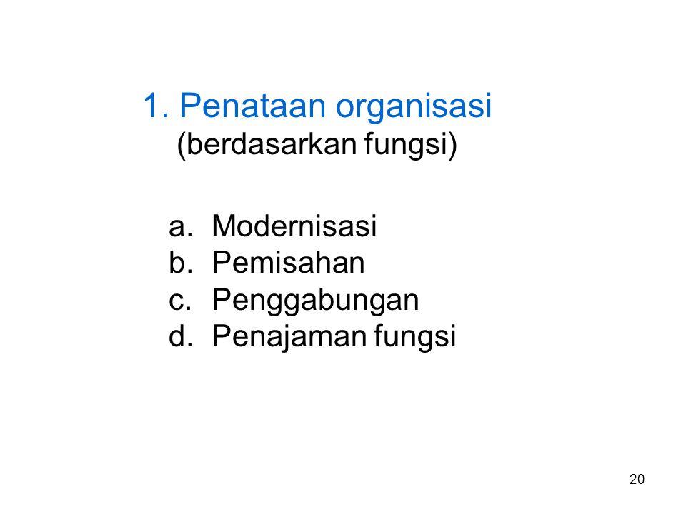 20 1. Penataan organisasi (berdasarkan fungsi) a.Modernisasi b.Pemisahan c.Penggabungan d.Penajaman fungsi