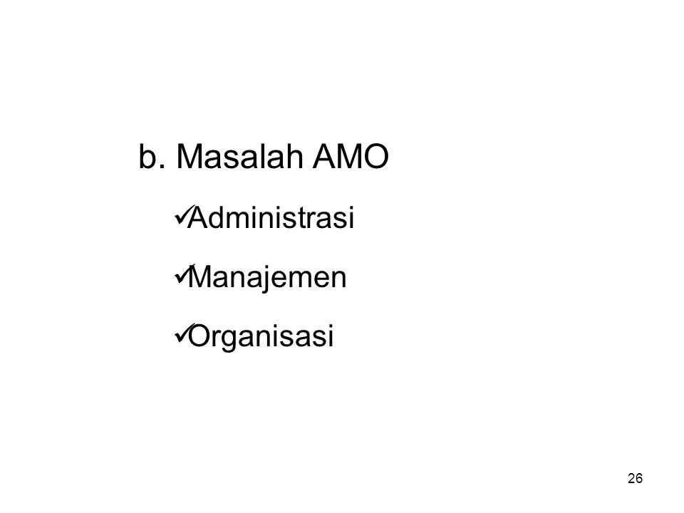 26 b. Masalah AMO Administrasi Manajemen Organisasi