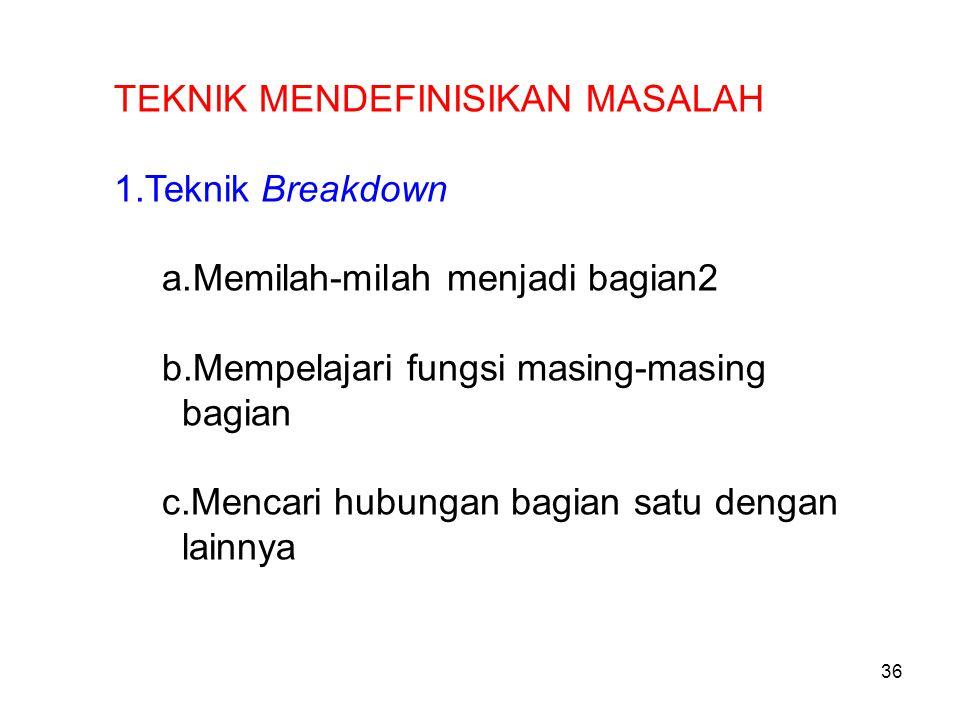 36 TEKNIK MENDEFINISIKAN MASALAH 1.Teknik Breakdown a.Memilah-milah menjadi bagian2 b.Mempelajari fungsi masing-masing bagian c.Mencari hubungan bagia