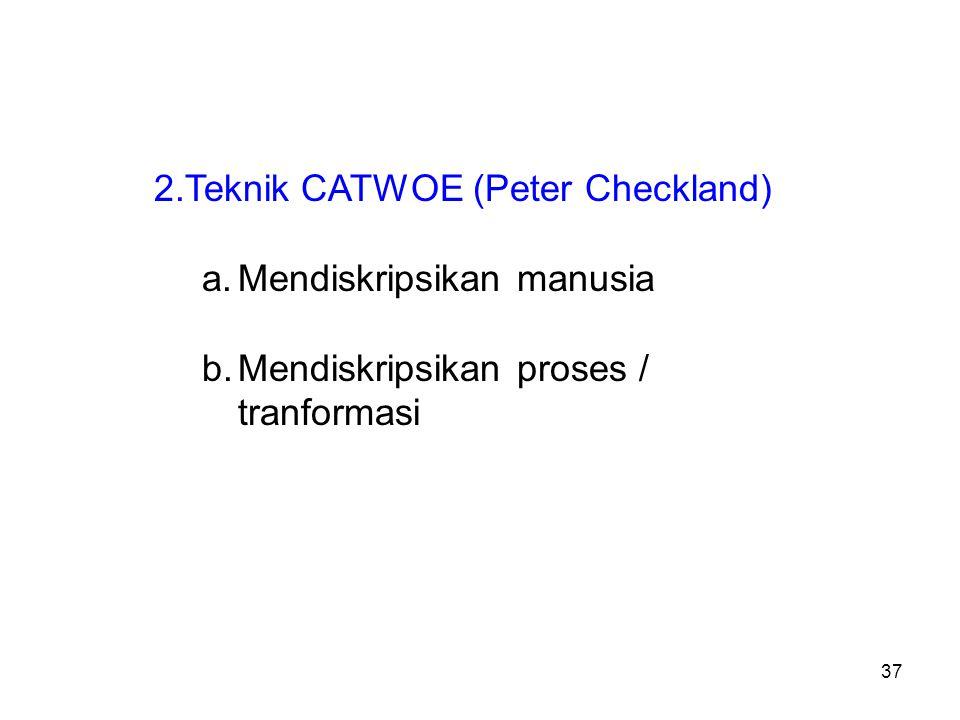 37 2.Teknik CATWOE (Peter Checkland) a.Mendiskripsikan manusia b.Mendiskripsikan proses / tranformasi