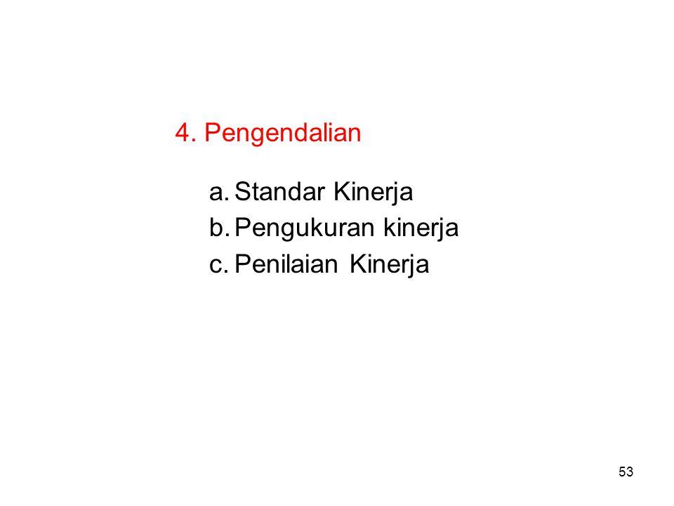 53 4. Pengendalian a.Standar Kinerja b.Pengukuran kinerja c.Penilaian Kinerja