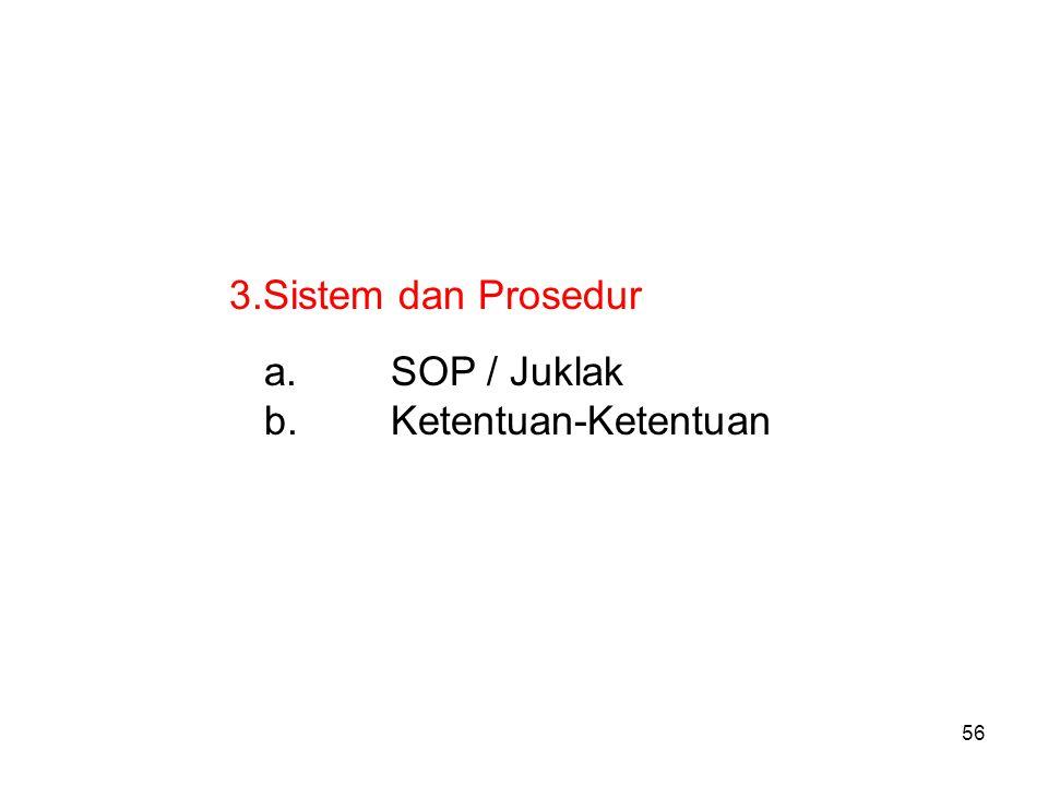 56 3.Sistem dan Prosedur a.SOP / Juklak b.Ketentuan-Ketentuan