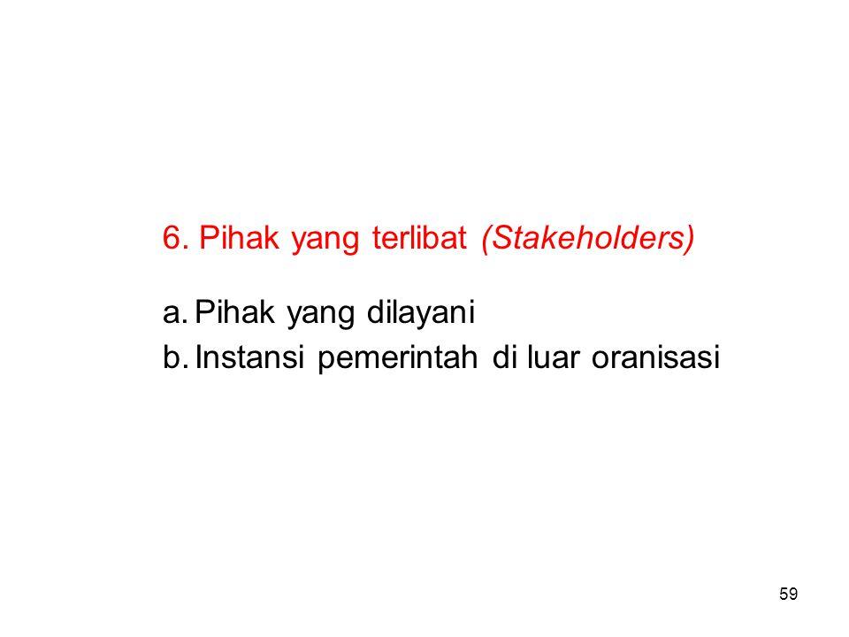 59 6. Pihak yang terlibat (Stakeholders) a.Pihak yang dilayani b.Instansi pemerintah di luar oranisasi