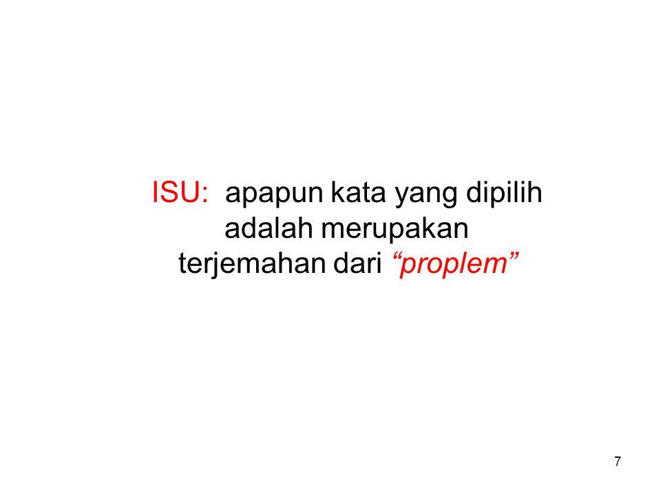 """7 ISU: apapun kata yang dipilih adalah merupakan terjemahan dari """"proplem"""""""