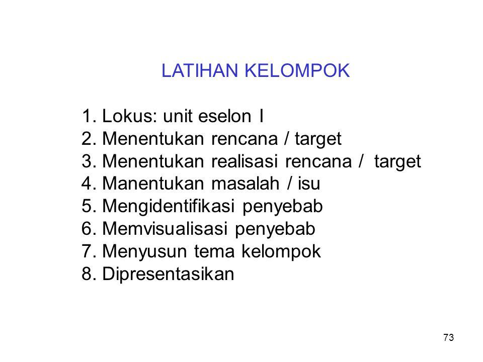 73 LATIHAN KELOMPOK 1. Lokus: unit eselon I 2. Menentukan rencana / target 3. Menentukan realisasi rencana / target 4. Manentukan masalah / isu 5. Men