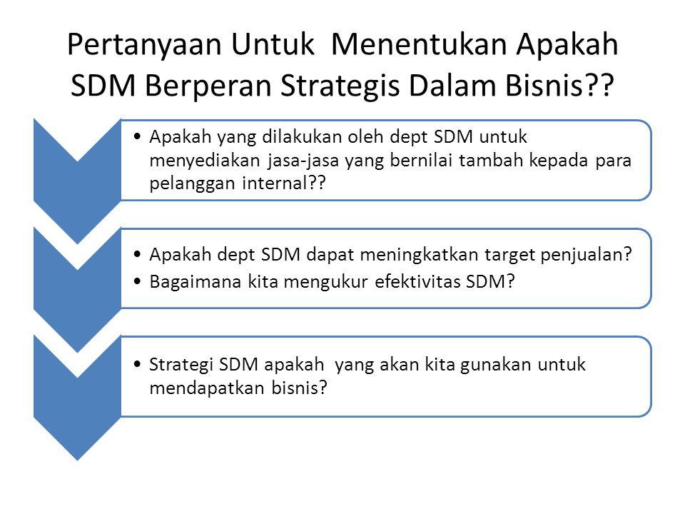 Pertanyaan Untuk Menentukan Apakah SDM Berperan Strategis Dalam Bisnis?? Apakah yang dilakukan oleh dept SDM untuk menyediakan jasa-jasa yang bernilai