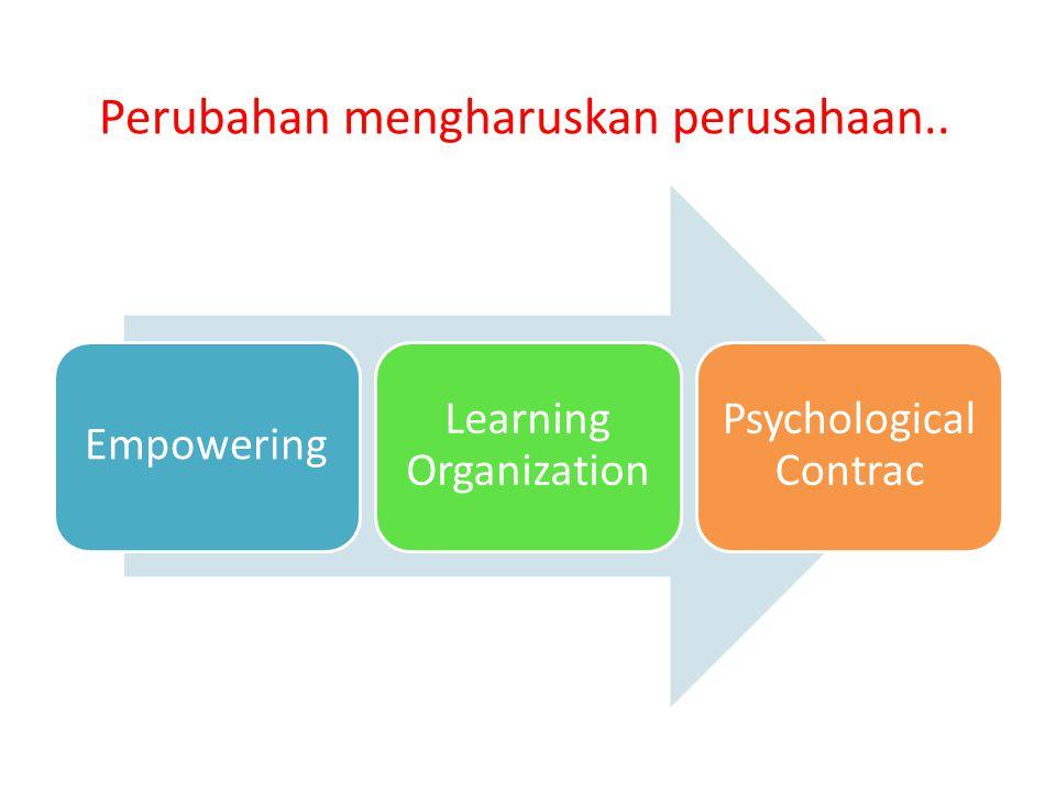 Perubahan mengharuskan perusahaan.. Empowering Learning Organization Psychological Contrac
