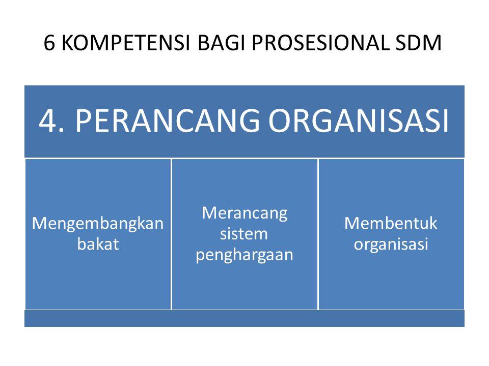 6 KOMPETENSI BAGI PROSESIONAL SDM 4. PERANCANG ORGANISASI Mengembangkan bakat Merancang sistem penghargaan Membentuk organisasi