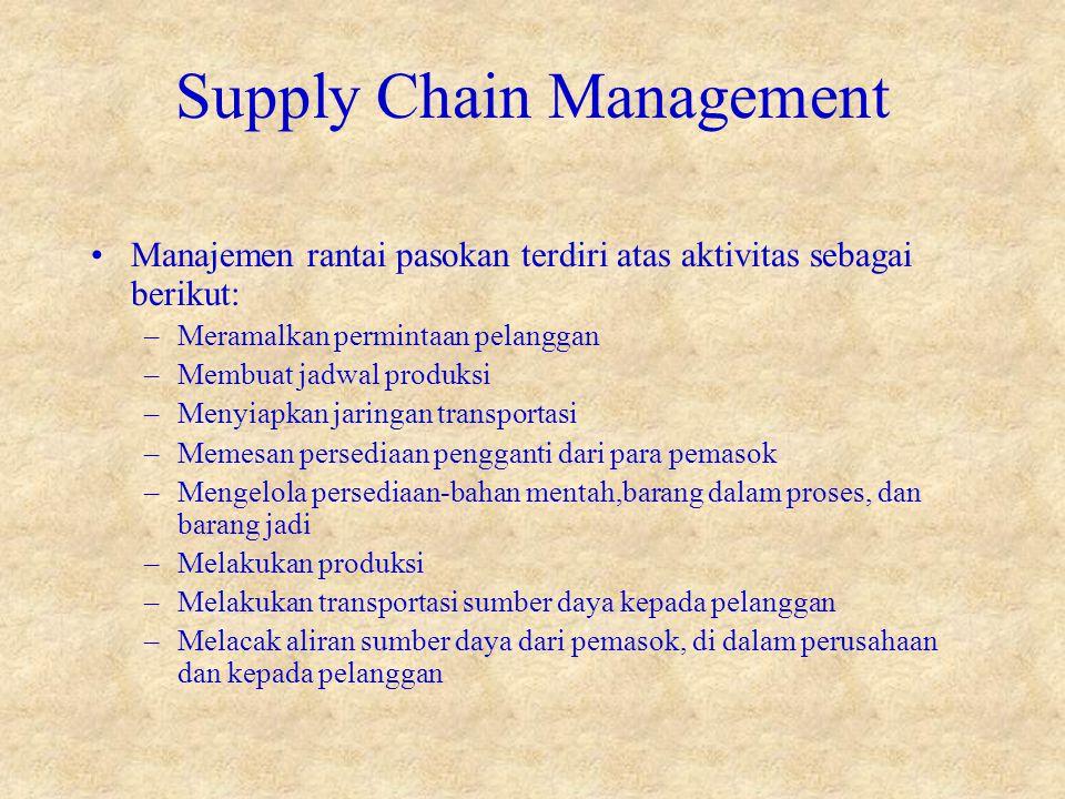 Supply Chain Management Manajemen rantai pasokan terdiri atas aktivitas sebagai berikut: –Meramalkan permintaan pelanggan –Membuat jadwal produksi –Menyiapkan jaringan transportasi –Memesan persediaan pengganti dari para pemasok –Mengelola persediaan-bahan mentah,barang dalam proses, dan barang jadi –Melakukan produksi –Melakukan transportasi sumber daya kepada pelanggan –Melacak aliran sumber daya dari pemasok, di dalam perusahaan dan kepada pelanggan