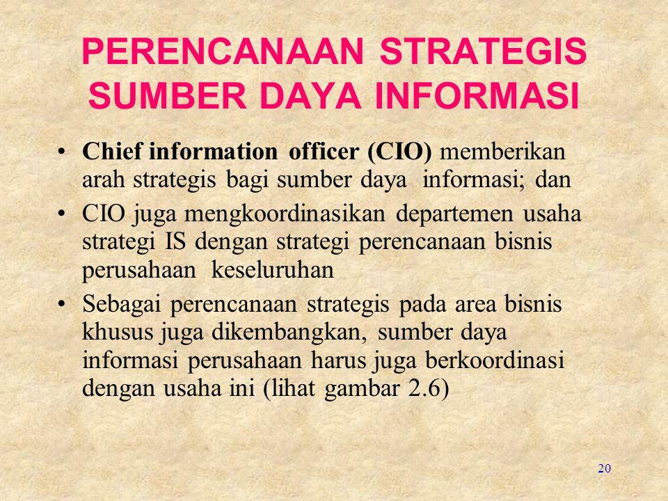 20 PERENCANAAN STRATEGIS SUMBER DAYA INFORMASI Chief information officer (CIO) memberikan arah strategis bagi sumber daya informasi; dan CIO juga mengkoordinasikan departemen usaha strategi IS dengan strategi perencanaan bisnis perusahaan keseluruhan Sebagai perencanaan strategis pada area bisnis khusus juga dikembangkan, sumber daya informasi perusahaan harus juga berkoordinasi dengan usaha ini (lihat gambar 2.6)