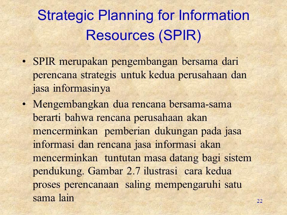 22 Strategic Planning for Information Resources (SPIR) SPIR merupakan pengembangan bersama dari perencana strategis untuk kedua perusahaan dan jasa informasinya Mengembangkan dua rencana bersama-sama berarti bahwa rencana perusahaan akan mencerminkan pemberian dukungan pada jasa informasi dan rencana jasa informasi akan mencerminkan tuntutan masa datang bagi sistem pendukung.