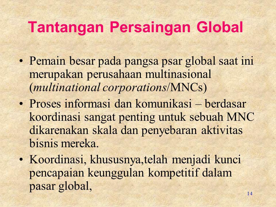 14 Tantangan Persaingan Global Pemain besar pada pangsa psar global saat ini merupakan perusahaan multinasional (multinational corporations/MNCs) Pros