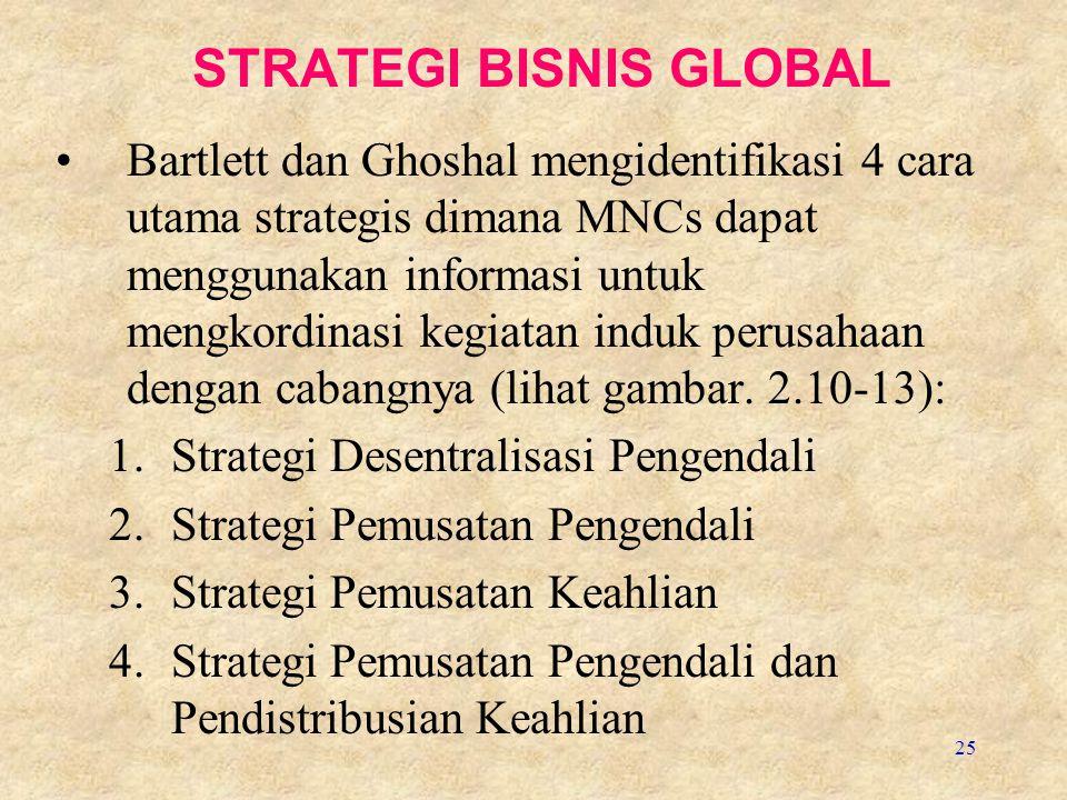25 STRATEGI BISNIS GLOBAL Bartlett dan Ghoshal mengidentifikasi 4 cara utama strategis dimana MNCs dapat menggunakan informasi untuk mengkordinasi keg