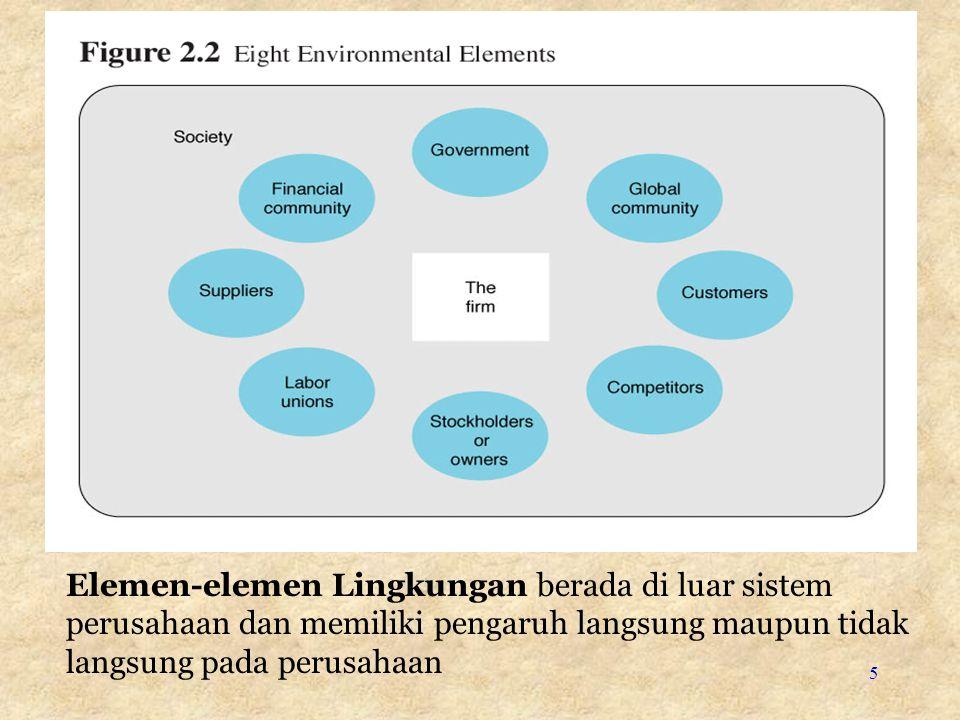 5 Elemen-elemen Lingkungan berada di luar sistem perusahaan dan memiliki pengaruh langsung maupun tidak langsung pada perusahaan