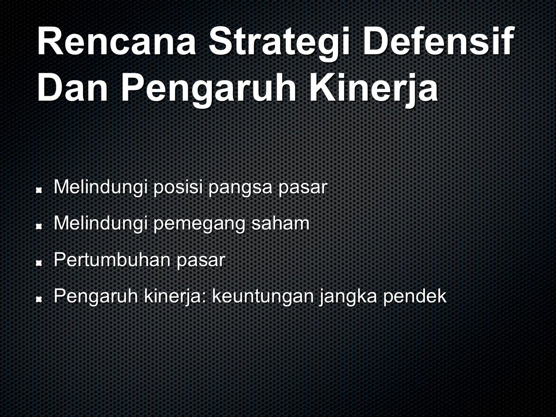 Rencana Strategi Defensif Dan Pengaruh Kinerja Melindungi posisi pangsa pasar Melindungi pemegang saham Pertumbuhan pasar Pengaruh kinerja: keuntungan