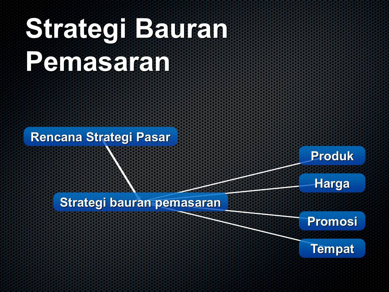 Strategi Bauran Pemasaran Rencana Strategi Pasar Rencana Strategi Pasar Strategi bauran pemasaran Strategi bauran pemasaran ProdukProduk HargaHarga PromosiPromosi TempatTempat