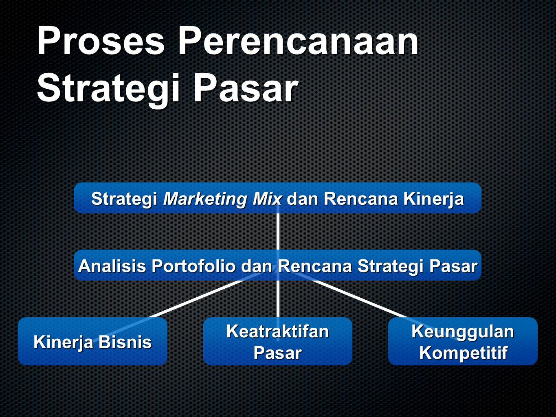 Proses Perencanaan Strategi Pasar Strategi Marketing Mix dan Rencana Kinerja Analisis Portofolio dan Rencana Strategi Pasar Keunggulan Kompetitif Keatraktifan Pasar Kinerja Bisnis