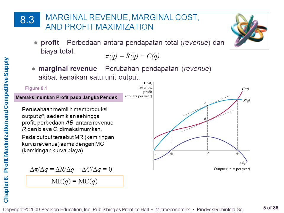 Chapter 8: Profit Maximization and Competitive Supply 5 of 36 Copyright © 2009 Pearson Education, Inc. Publishing as Prentice Hall Microeconomics Pind