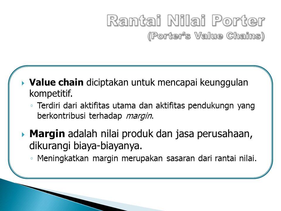 Value chain diciptakan untuk mencapai keunggulan kompetitif.