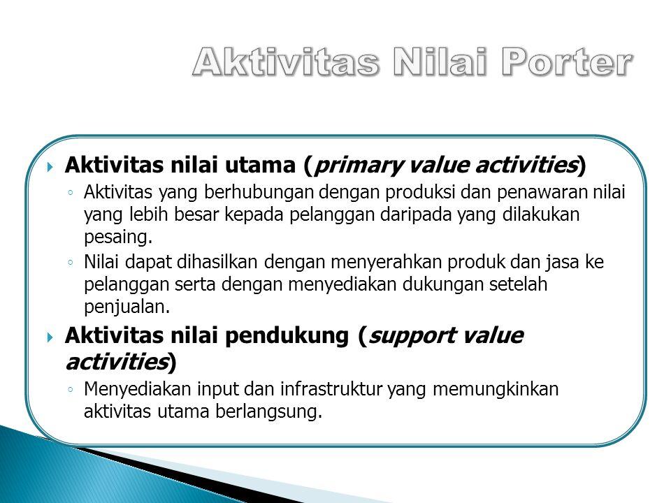  Aktivitas nilai utama (primary value activities) ◦ Aktivitas yang berhubungan dengan produksi dan penawaran nilai yang lebih besar kepada pelanggan daripada yang dilakukan pesaing.