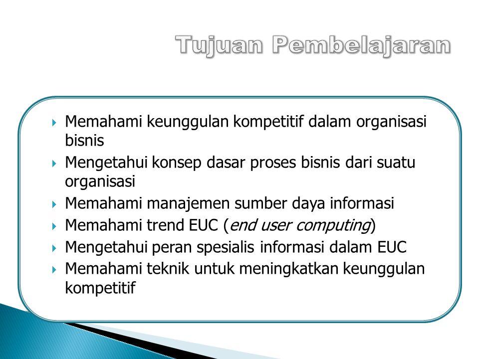  Memahami keunggulan kompetitif dalam organisasi bisnis  Mengetahui konsep dasar proses bisnis dari suatu organisasi  Memahami manajemen sumber daya informasi  Memahami trend EUC (end user computing)  Mengetahui peran spesialis informasi dalam EUC  Memahami teknik untuk meningkatkan keunggulan kompetitif 2