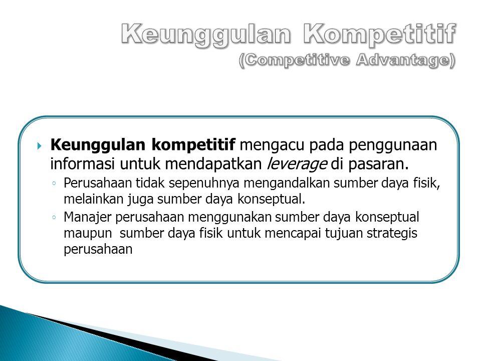  Keunggulan kompetitif mengacu pada penggunaan informasi untuk mendapatkan leverage di pasaran.