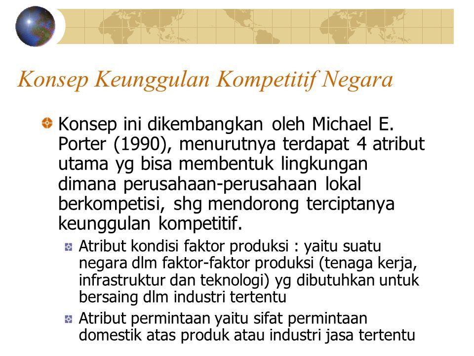 Konsep Keunggulan Kompetitif Negara Konsep ini dikembangkan oleh Michael E.