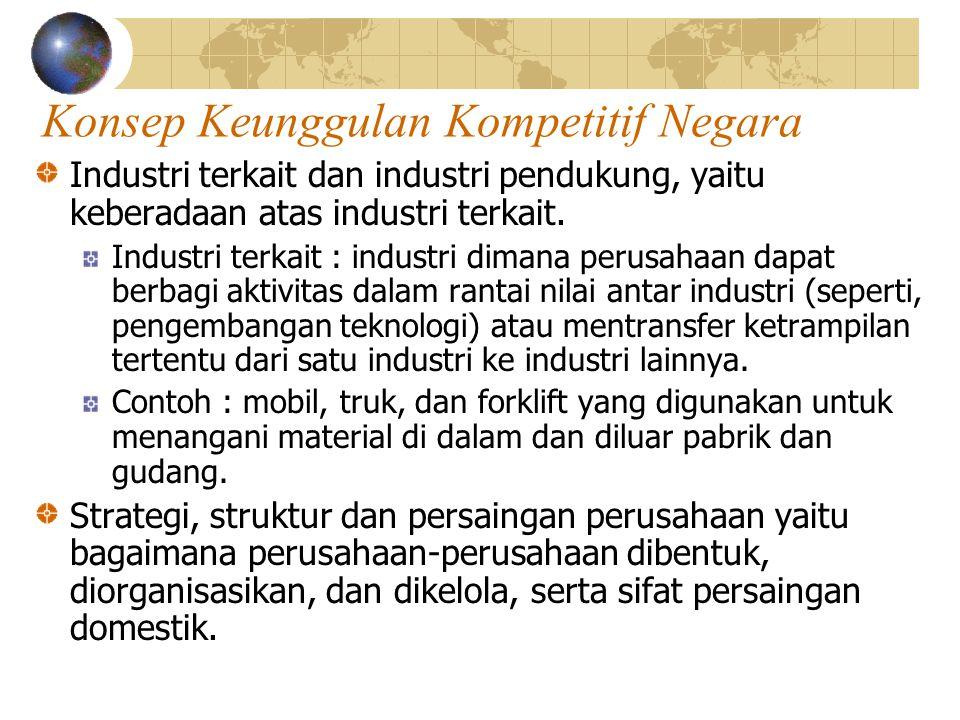 Konsep Keunggulan Kompetitif Negara Industri terkait dan industri pendukung, yaitu keberadaan atas industri terkait.