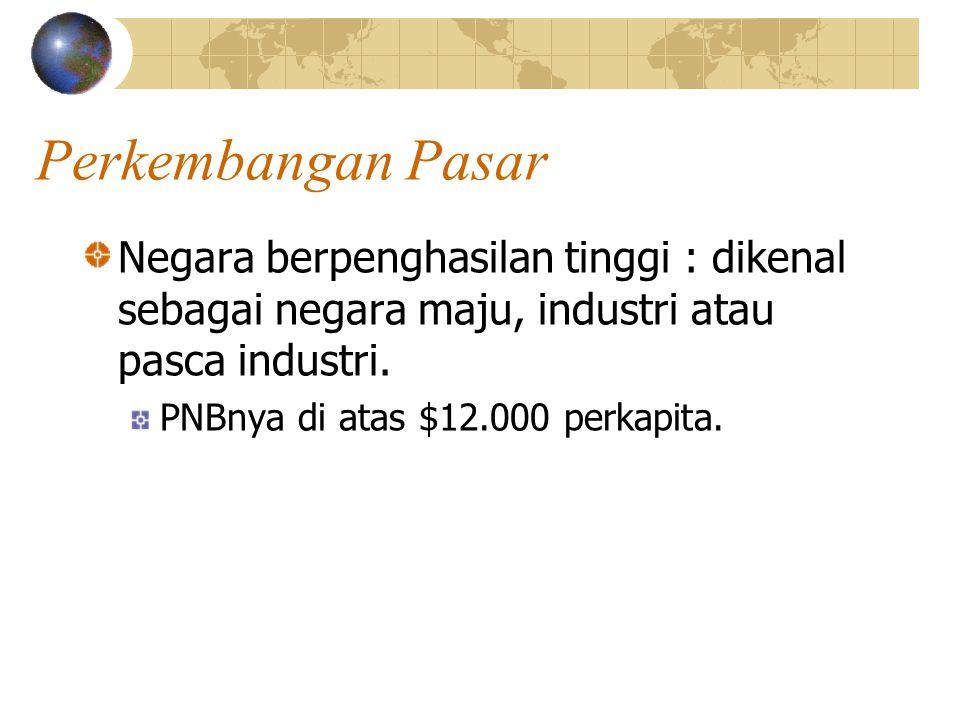 Perkembangan Pasar Negara berpenghasilan tinggi : dikenal sebagai negara maju, industri atau pasca industri.
