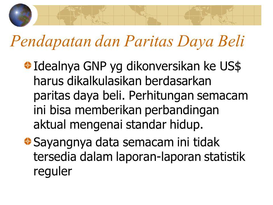 Pendapatan dan Paritas Daya Beli Idealnya GNP yg dikonversikan ke US$ harus dikalkulasikan berdasarkan paritas daya beli.