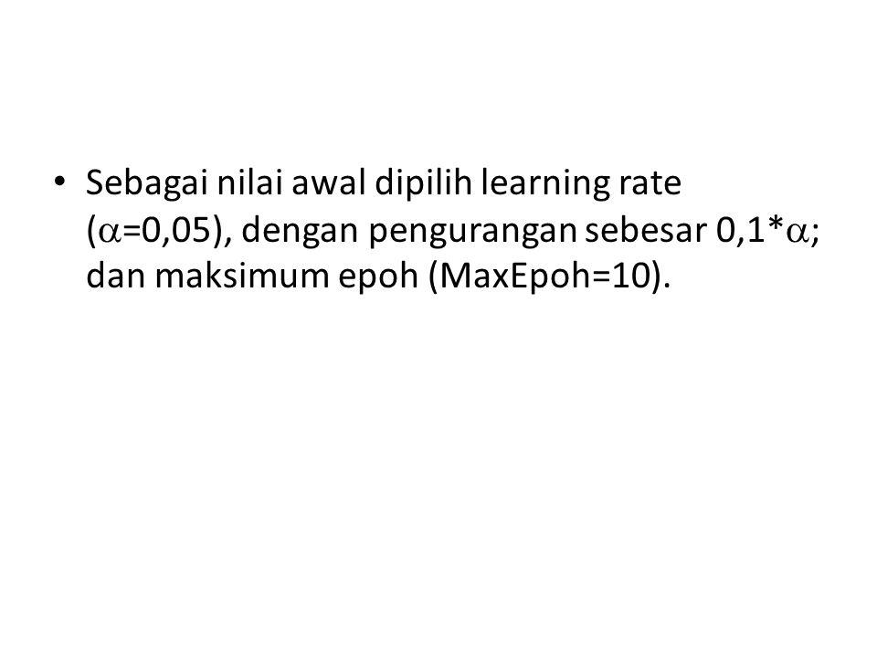 Sebagai nilai awal dipilih learning rate (  =0,05), dengan pengurangan sebesar 0,1*  ; dan maksimum epoh (MaxEpoh=10).