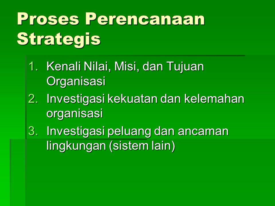 Proses Perencanaan Strategis 4.Lakukan analisis Strategi, meliputi:  Kenali Core business Organisasi  Apa kebutuhan Stakeholder  Keunggulan kompetitif yang dimiliki  Apakah perlu mendapatkan sumber- sumber baru.