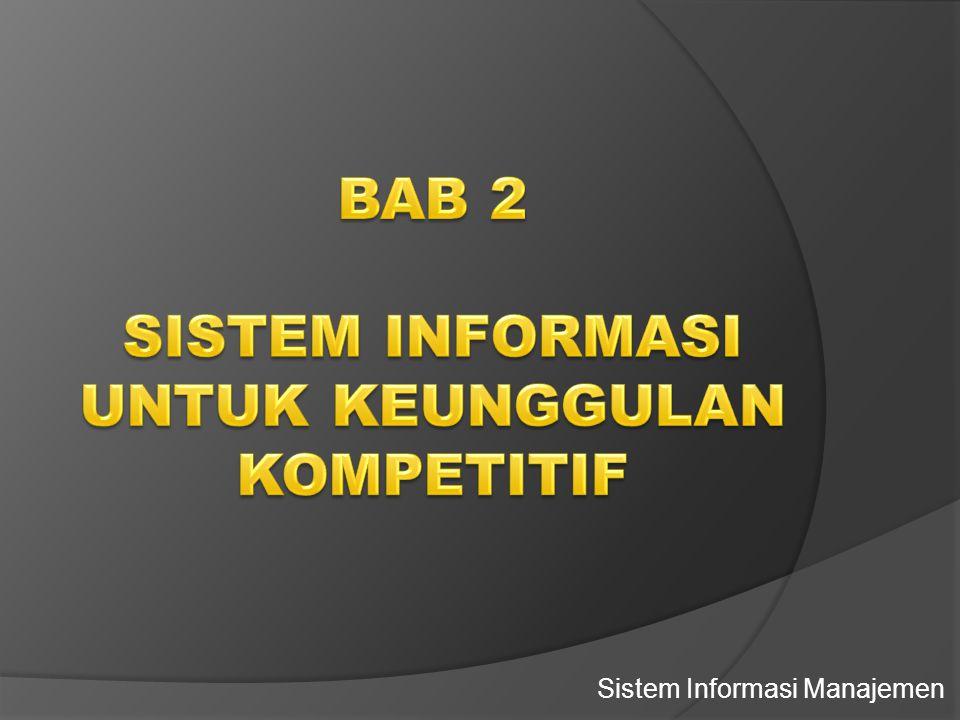 Nama Anggota Kelompok Kelas B / Semester 3 / Jurusan Manajemen Fakultas Ekonomi Universitas Pakuan Bogor