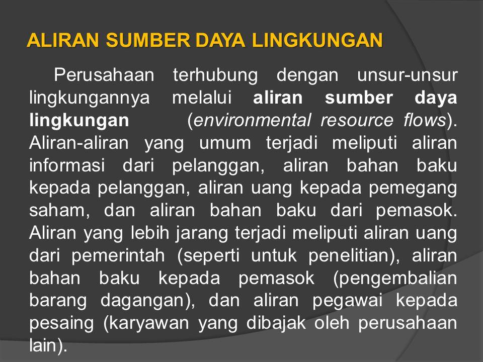 ALIRAN SUMBER DAYA LINGKUNGAN Perusahaan terhubung dengan unsur-unsur lingkungannya melalui aliran sumber daya lingkungan (environmental resource flows).