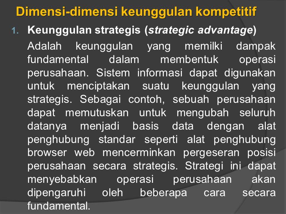 Dimensi-dimensi keunggulan kompetitif 1.